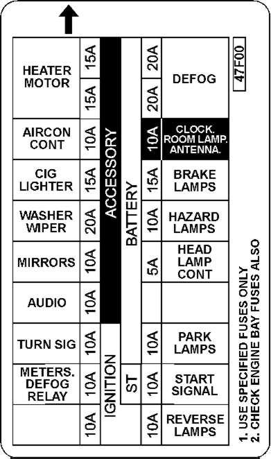 Sr20det Fuse Box Wiring Diagram Portal U2022 1991 Nissan 240SX S13 Dash