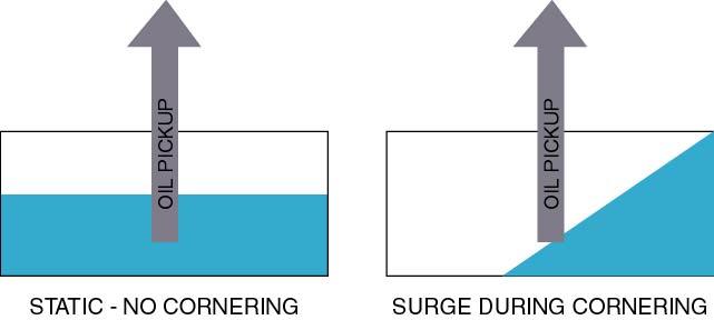 sumpdiagram1