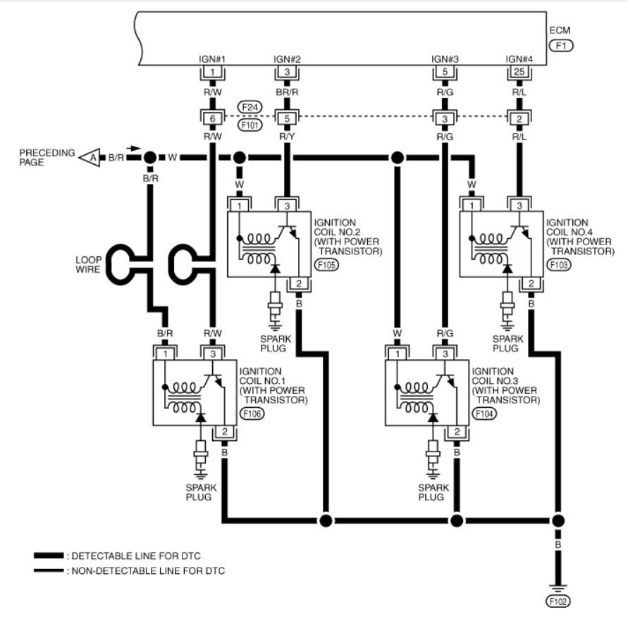 95 S14 240sx Wiring Schematic 1995 Nissan Truck Schematic